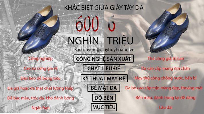 Bảng đồ so sánh giữa giày tây da bò 6 triệu và giày 600.000 VND